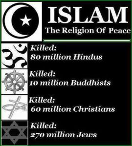 religionof