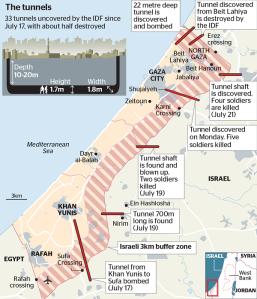 Hamastunnelmap